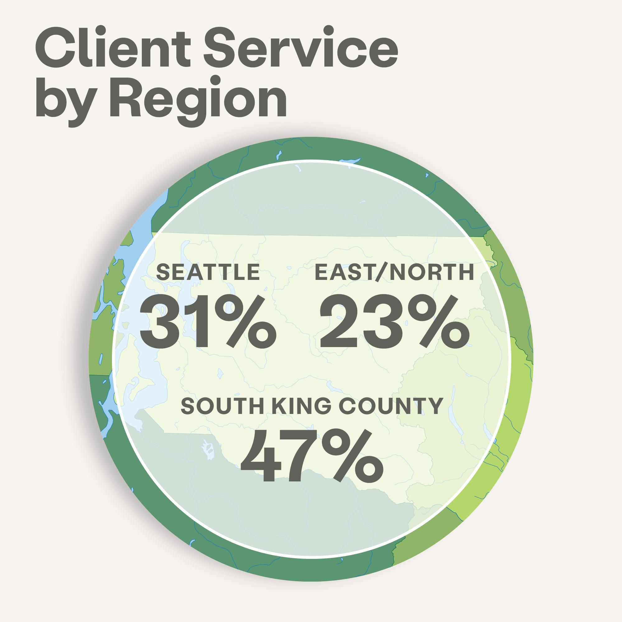 regional service impact image