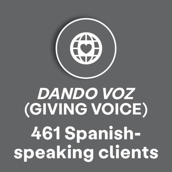 Dando Voz impact image