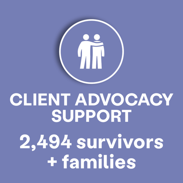 client advocacy support impact image