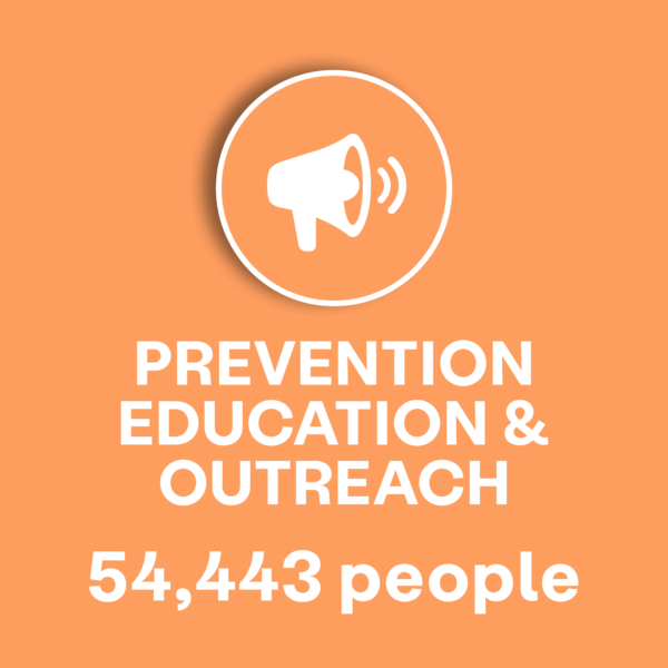 prevention education impact image